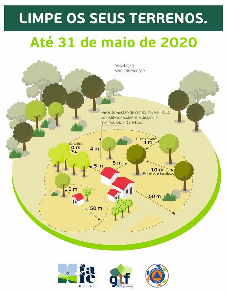 Limpe os seus terrenos 2020