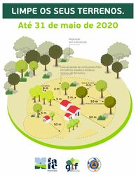 http://static.cm-fafe.pt/camara-municipal-fafe/296/234315/limpe-os-seus-terrenos_2020.jpg